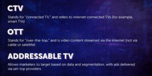 CTV vs. OTT vs. Addressable TV