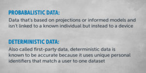 difference between probabilistic and deterministic data